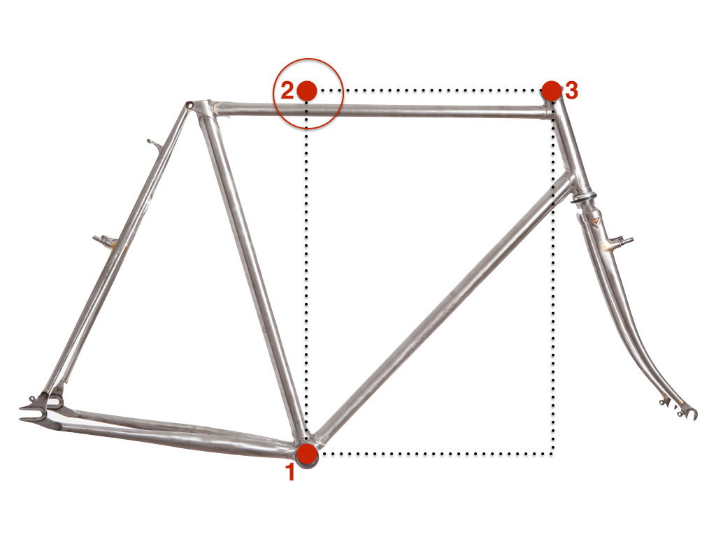 The confusing world of bike sizing